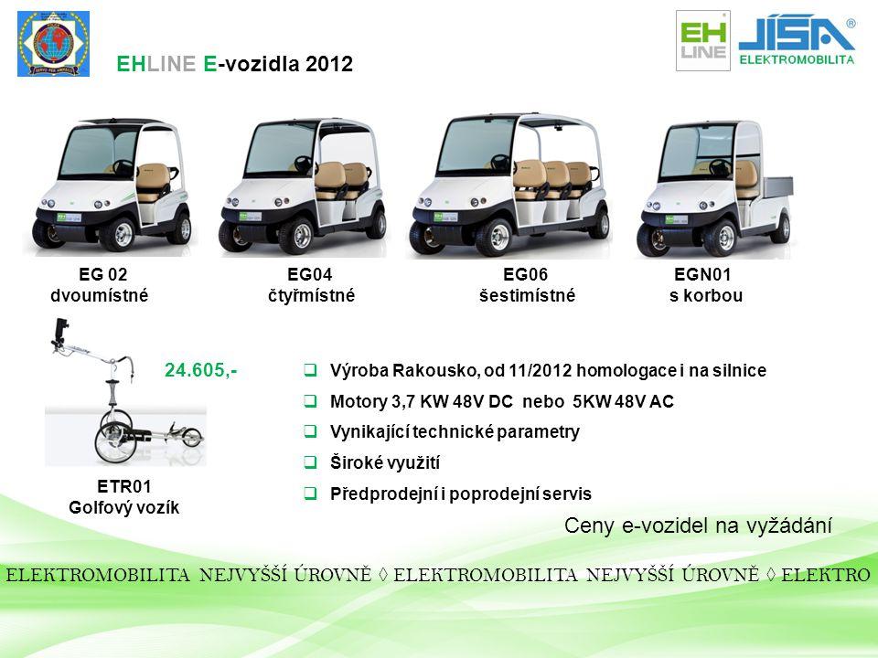 Ceny e-vozidel na vyžádání