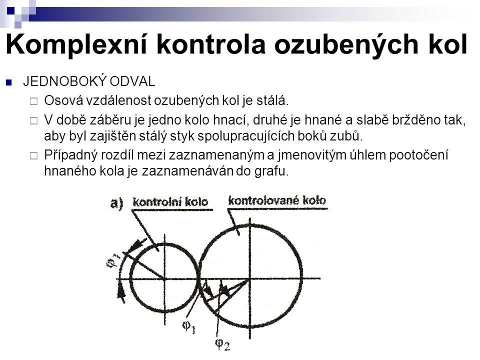 Komplexní kontrola ozubených kol