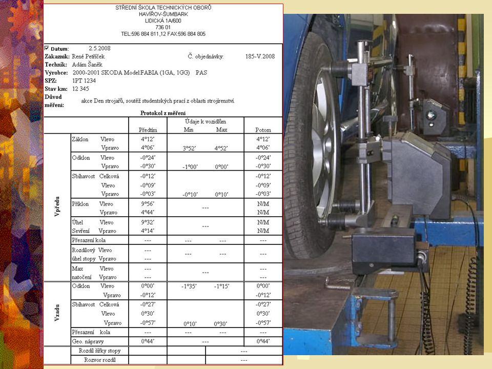 Jedno z maker bylo vytvořeno i pro tisk Protokolu z měření.