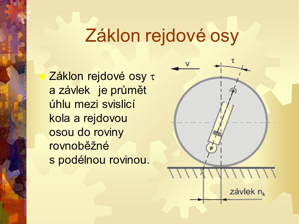 Záklon rejdové osy Záklon rejdové osy t a závlek je průmět úhlu mezi svislicí kola a rejdovou osou do roviny rovnoběžné s podélnou rovinou.