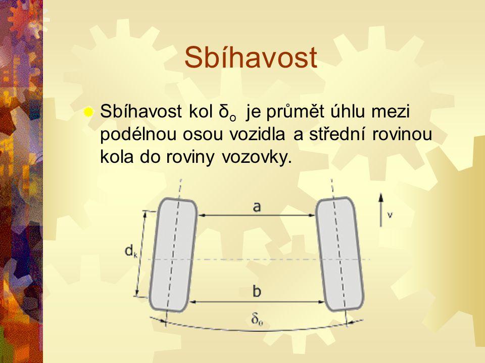 Sbíhavost Sbíhavost kol δo je průmět úhlu mezi podélnou osou vozidla a střední rovinou kola do roviny vozovky.