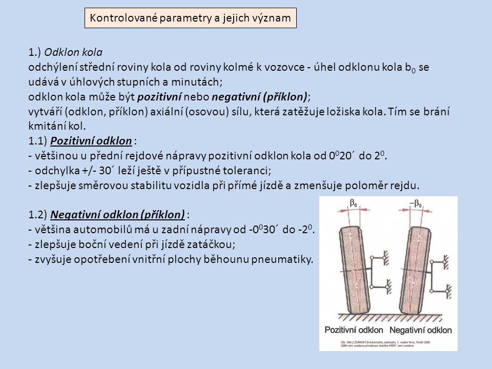 Kontrolované parametry a jejich význam