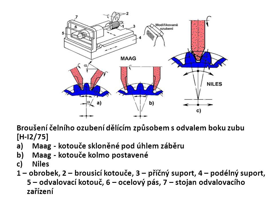 Broušení čelního ozubení dělícím způsobem s odvalem boku zubu