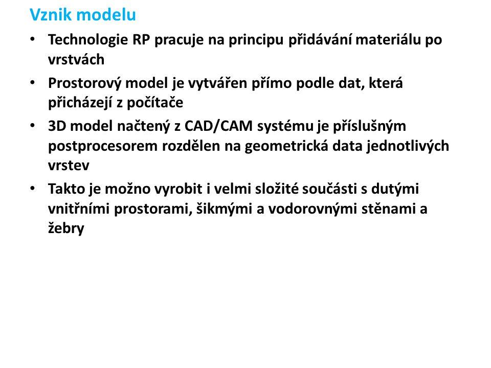 Vznik modelu Technologie RP pracuje na principu přidávání materiálu po vrstvách.