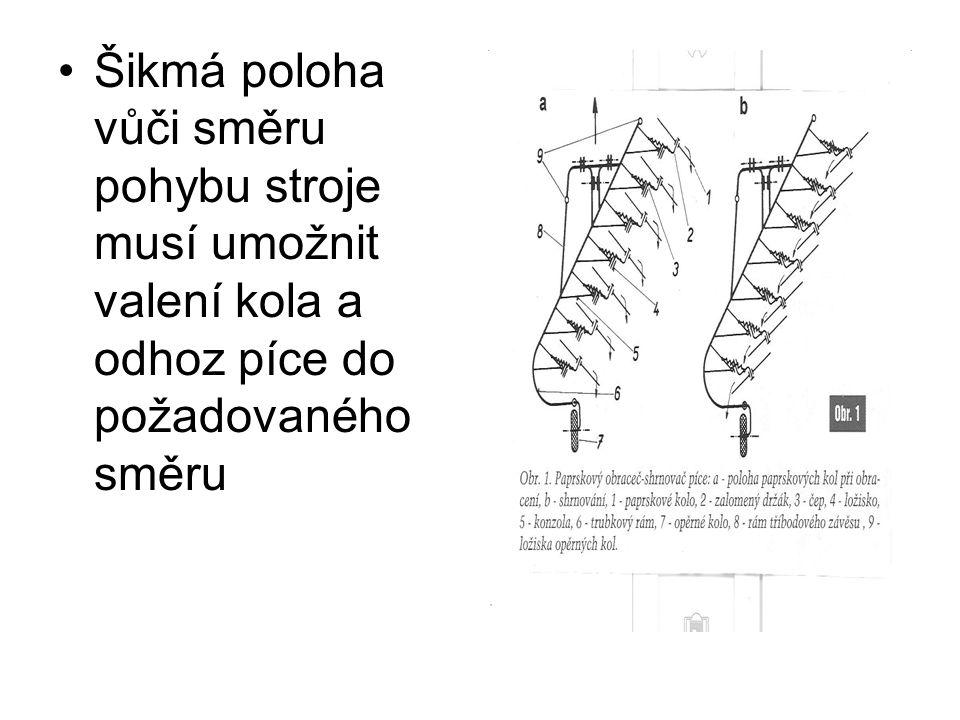 Šikmá poloha vůči směru pohybu stroje musí umožnit valení kola a odhoz píce do požadovaného směru