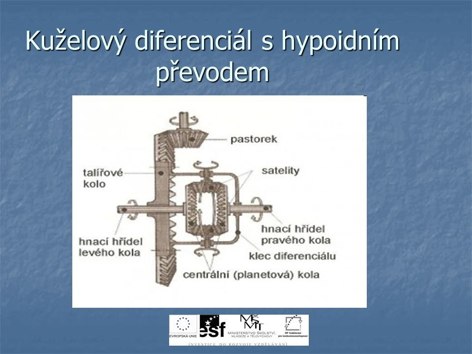 Kuželový diferenciál s hypoidním převodem