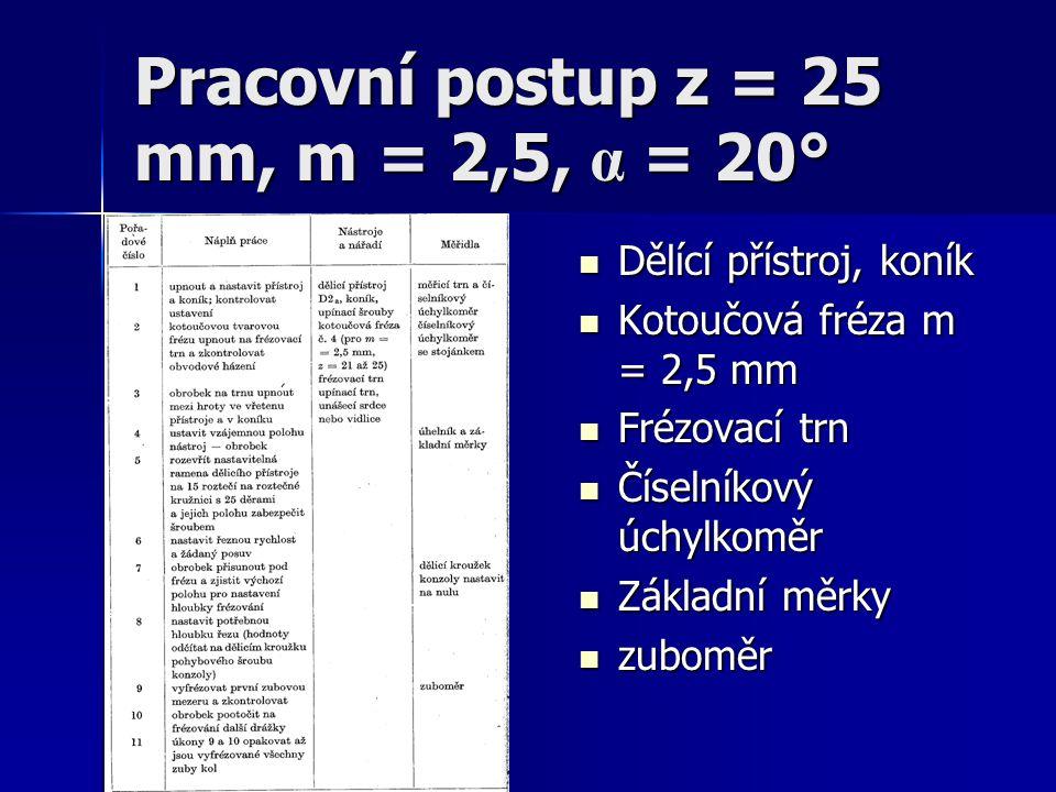 Pracovní postup z = 25 mm, m = 2,5, α = 20°