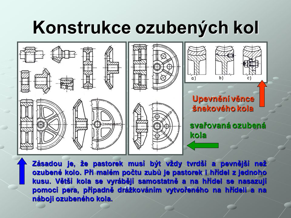 Konstrukce ozubených kol