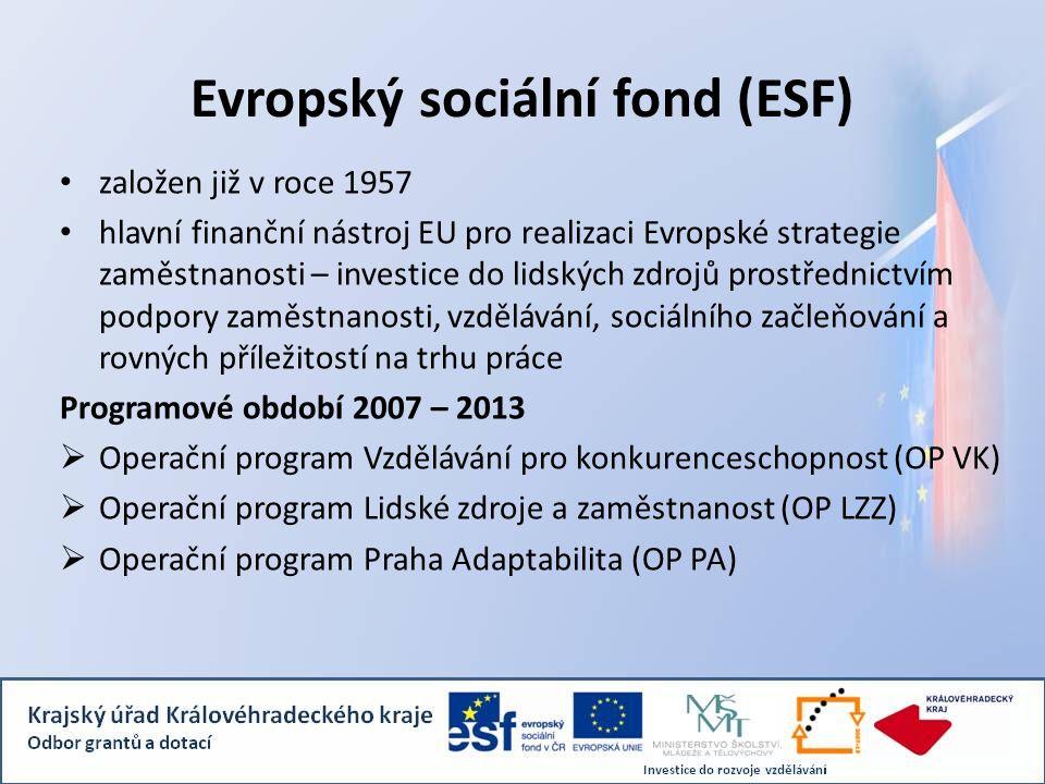 Evropský sociální fond (ESF)