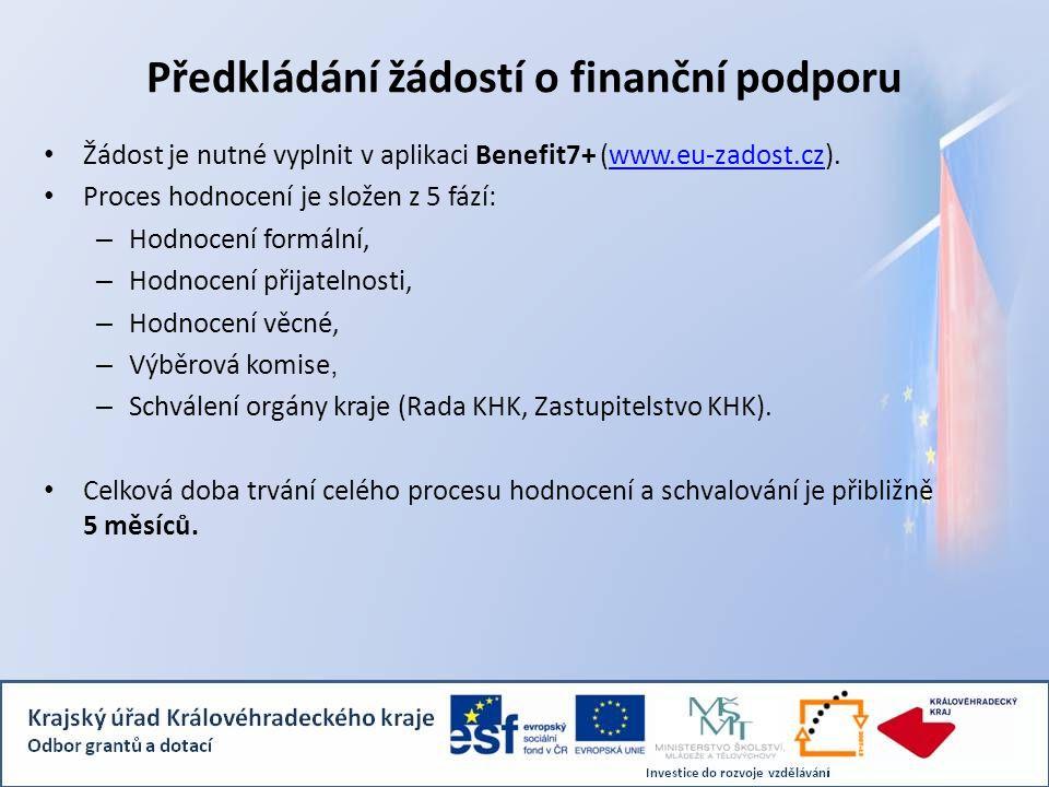 Předkládání žádostí o finanční podporu