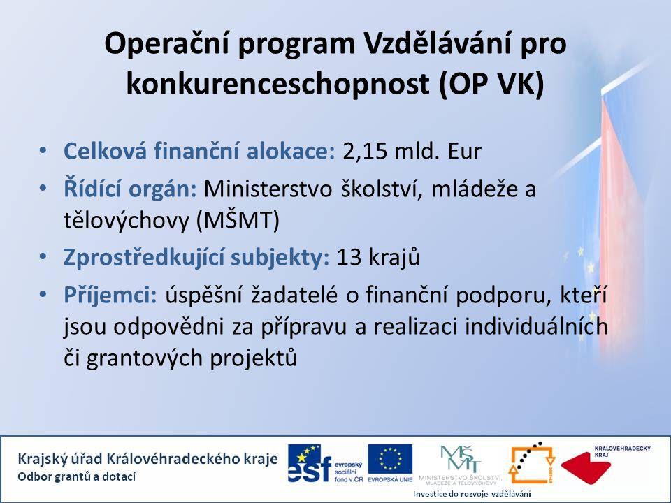 Operační program Vzdělávání pro konkurenceschopnost (OP VK)
