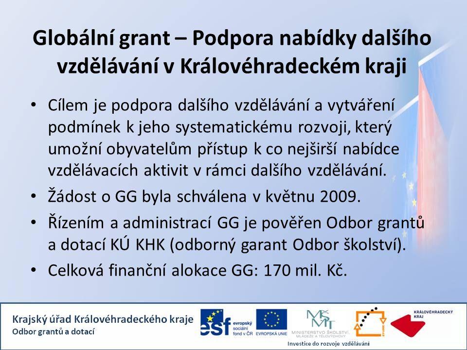 Globální grant – Podpora nabídky dalšího vzdělávání v Královéhradeckém kraji
