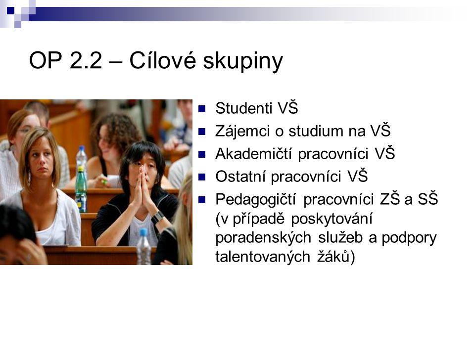 OP 2.2 – Cílové skupiny Studenti VŠ Zájemci o studium na VŠ