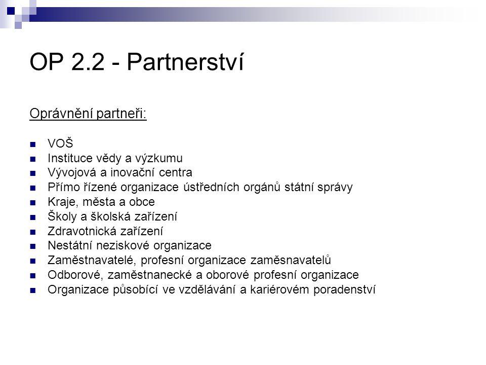 OP 2.2 - Partnerství Oprávnění partneři: VOŠ Instituce vědy a výzkumu