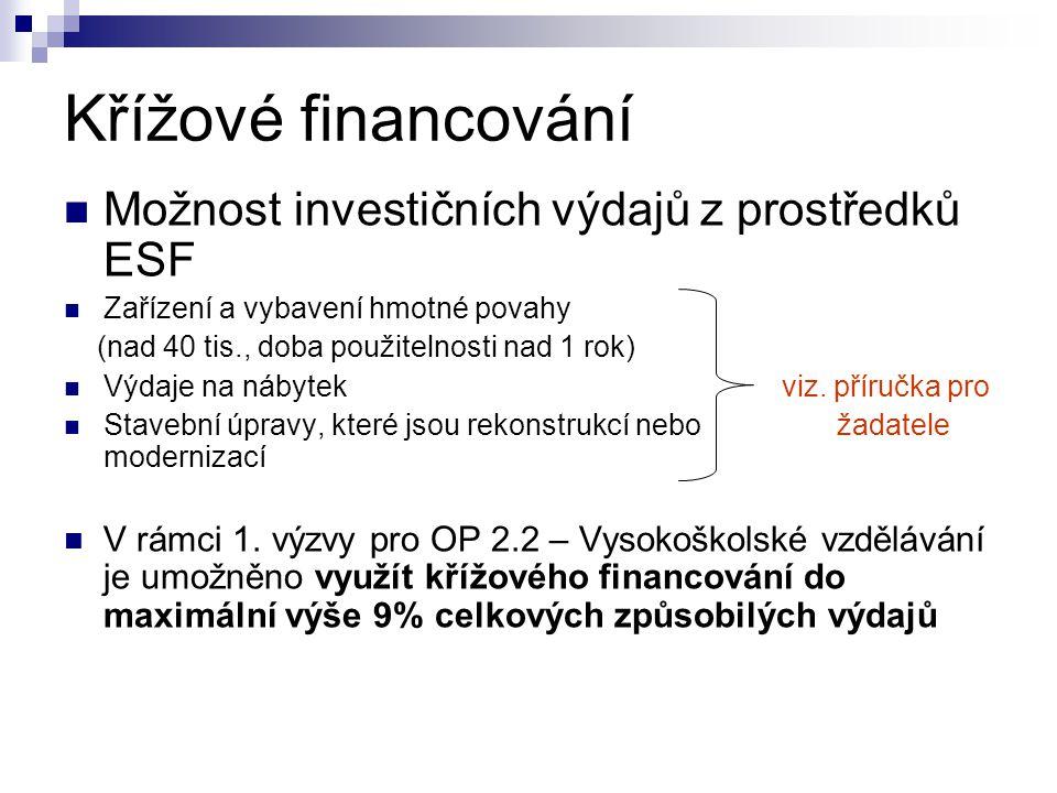 Křížové financování Možnost investičních výdajů z prostředků ESF