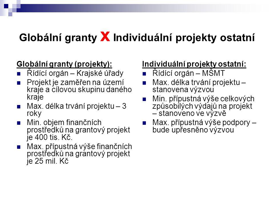 Globální granty x Individuální projekty ostatní