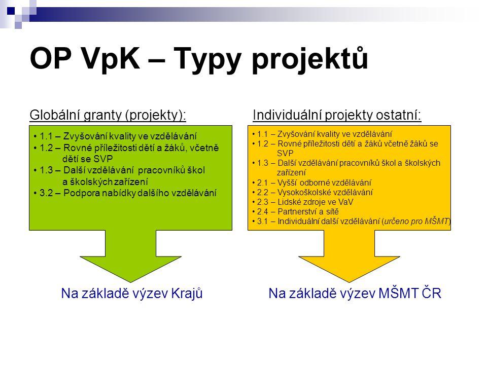 Na základě výzev MŠMT ČR