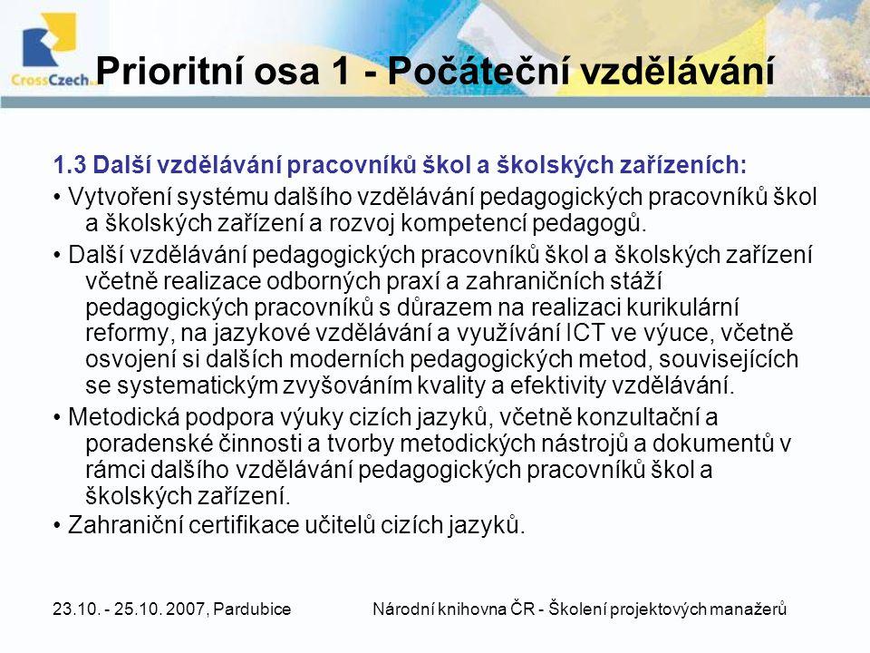 Prioritní osa 1 - Počáteční vzdělávání