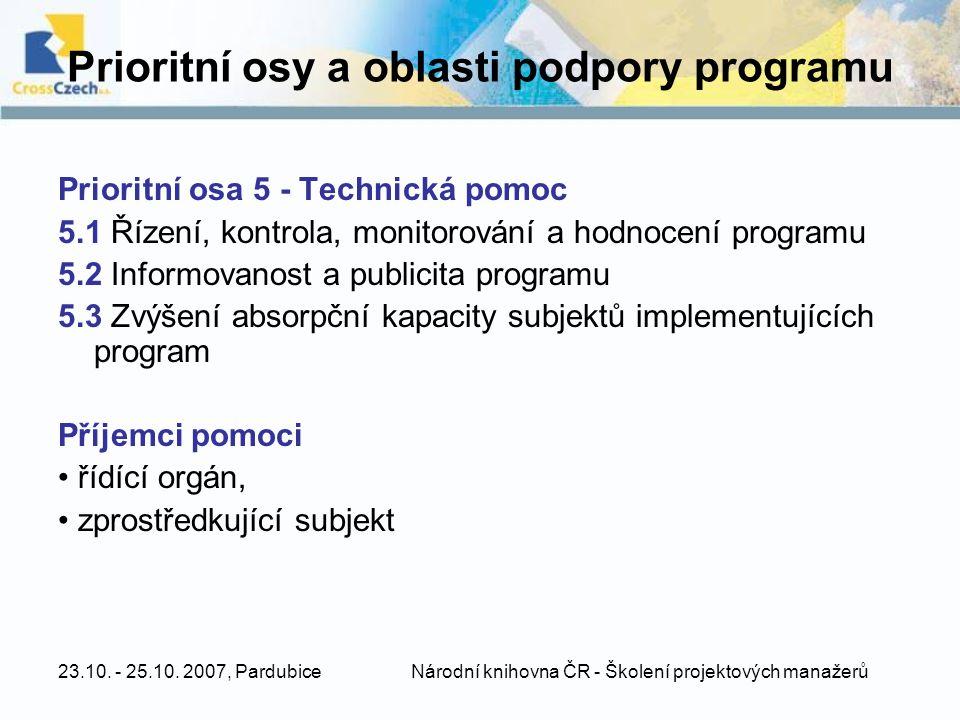 Prioritní osy a oblasti podpory programu