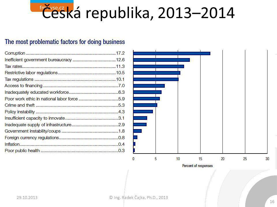 Česká republika, 2013–2014 29.10.2013 © Ing. Radek Čajka, Ph.D., 2013