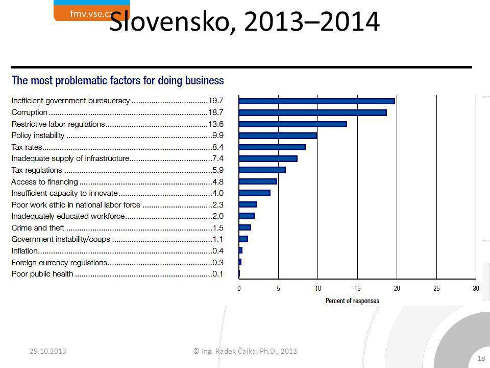 Slovensko, 2013–2014 29.10.2013 © Ing. Radek Čajka, Ph.D., 2013