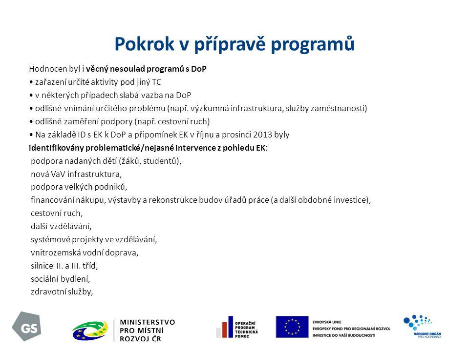 Pokrok v přípravě programů