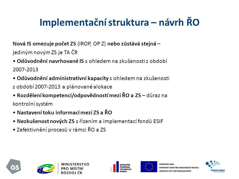 Implementační struktura – návrh ŘO