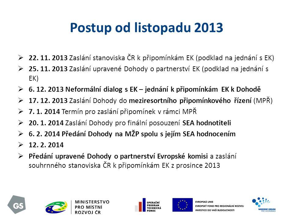 Postup od listopadu 2013 22. 11. 2013 Zaslání stanoviska ČR k připomínkám EK (podklad na jednání s EK)