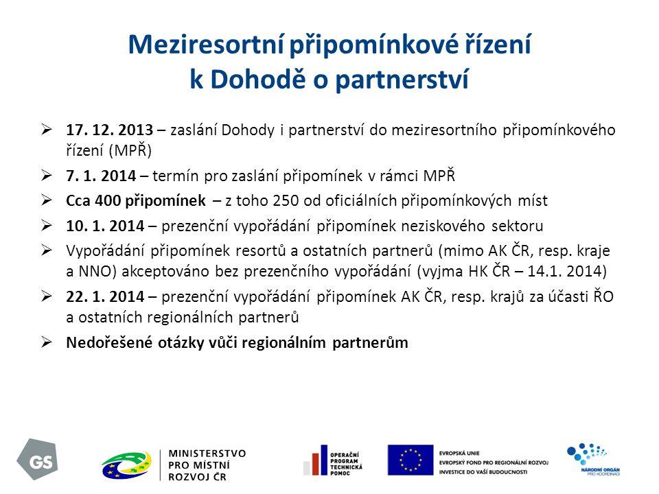 Meziresortní připomínkové řízení k Dohodě o partnerství