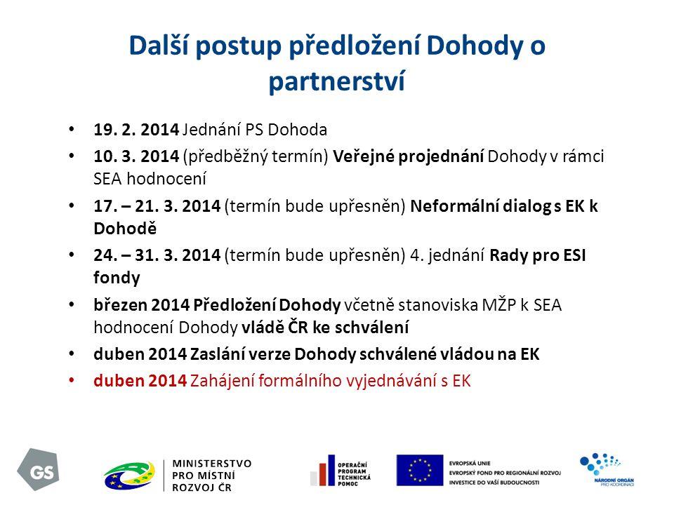 Další postup předložení Dohody o partnerství
