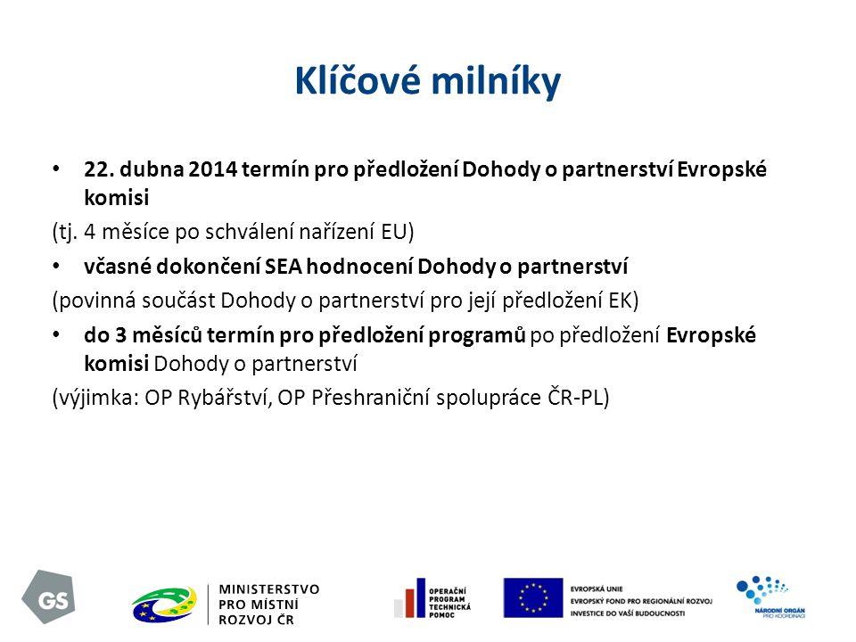 Klíčové milníky 22. dubna 2014 termín pro předložení Dohody o partnerství Evropské komisi. (tj. 4 měsíce po schválení nařízení EU)