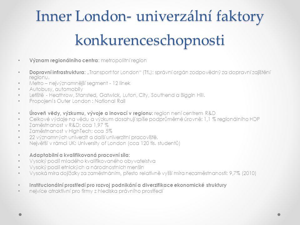 Inner London- univerzální faktory konkurenceschopnosti