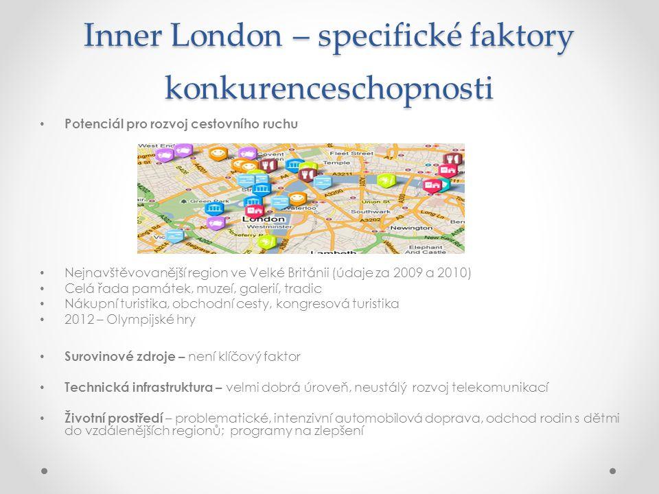 Inner London – specifické faktory konkurenceschopnosti