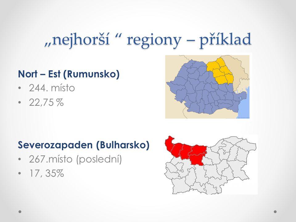 """""""nejhorší regiony – příklad"""