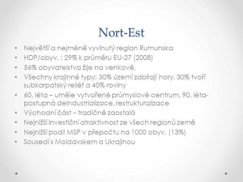 Nort-Est Největší a nejméně vyvinutý region Rumunska
