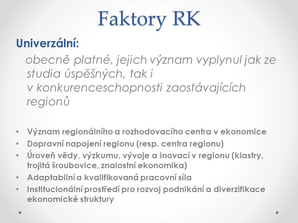 Faktory RK Univerzální: