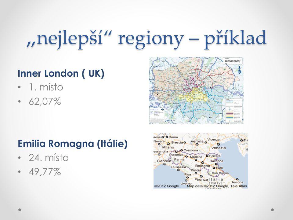 """""""nejlepší regiony – příklad"""