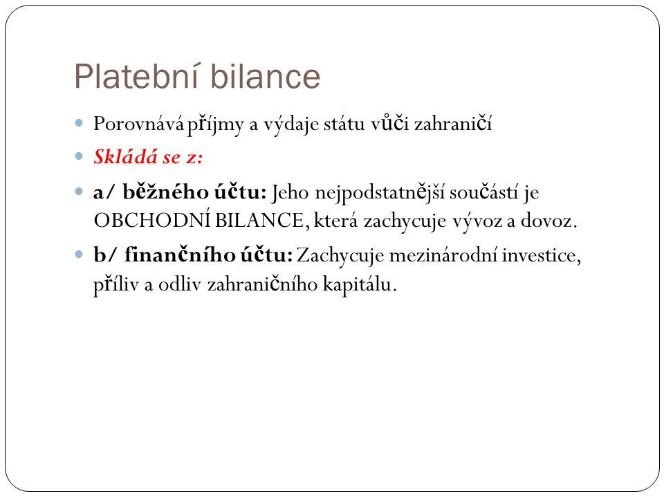 Platební bilance Porovnává příjmy a výdaje státu vůči zahraničí