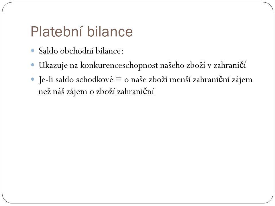 Platební bilance Saldo obchodní bilance:
