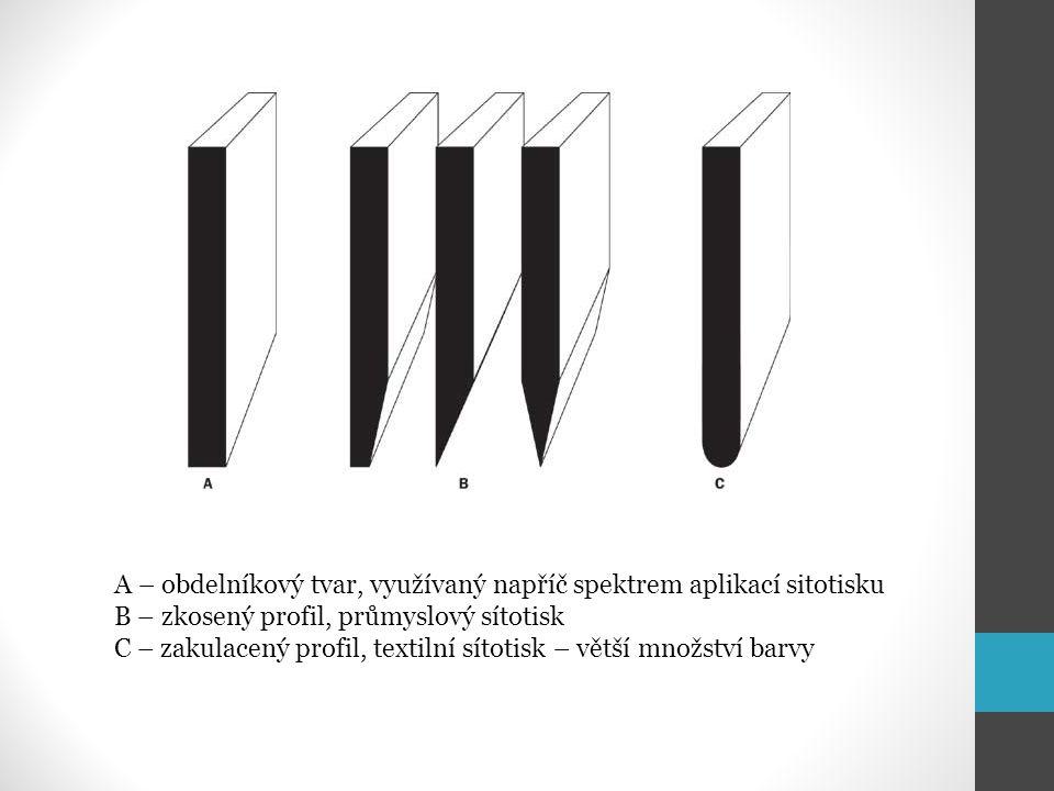 A – obdelníkový tvar, využívaný napříč spektrem aplikací sitotisku