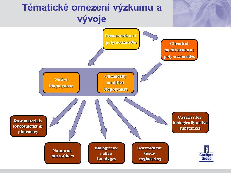 Tématické omezení výzkumu a vývoje
