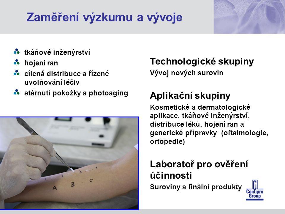 Zaměření výzkumu a vývoje