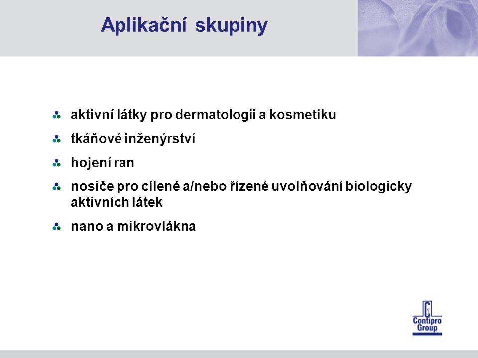 Aplikační skupiny aktivní látky pro dermatologii a kosmetiku