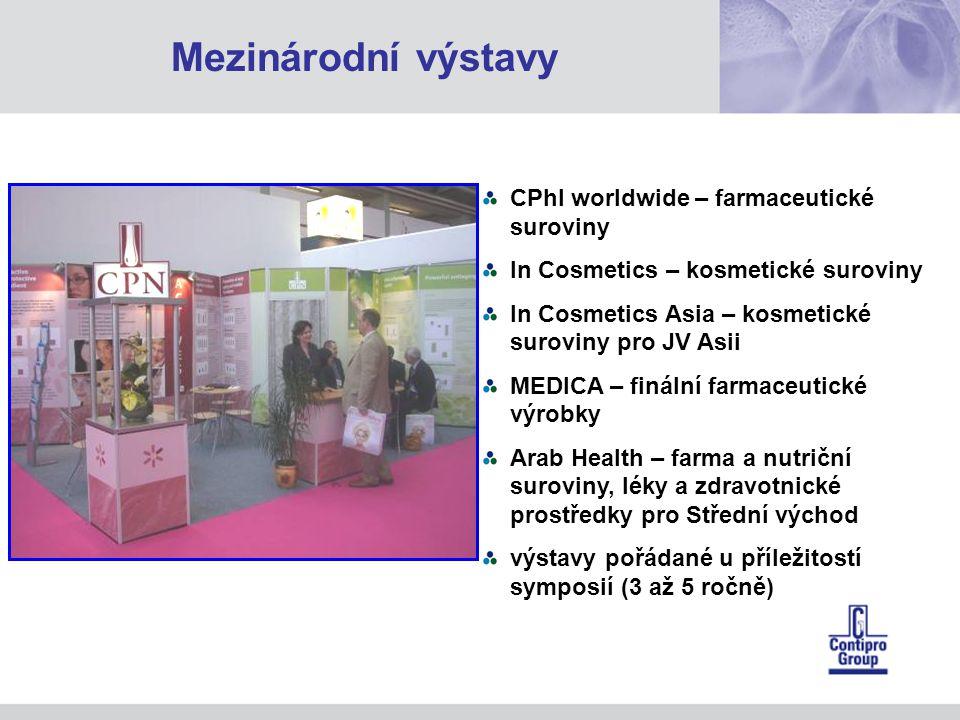 Mezinárodní výstavy CPhI worldwide – farmaceutické suroviny