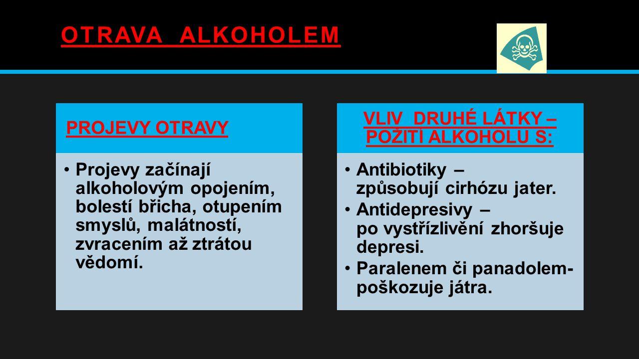 VLIV DRUHÉ LÁTKY – POŽITÍ ALKOHOLU S: