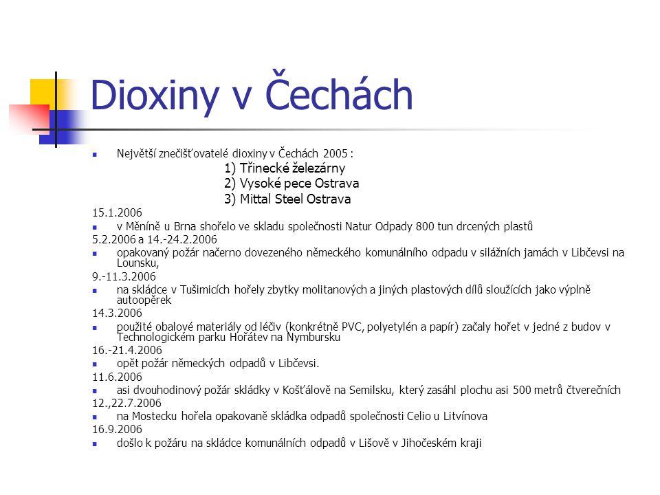 Dioxiny v Čechách 1) Třinecké železárny 2) Vysoké pece Ostrava