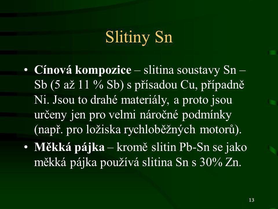 Slitiny Sn