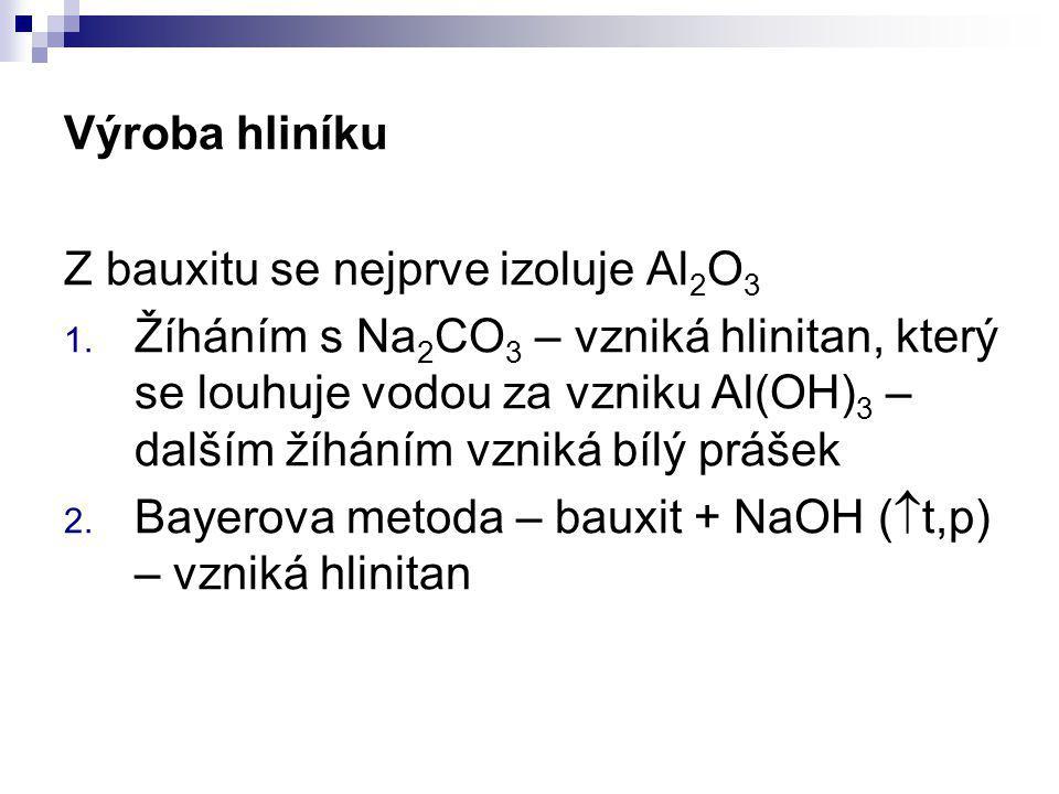 Výroba hliníku Z bauxitu se nejprve izoluje Al2O3.
