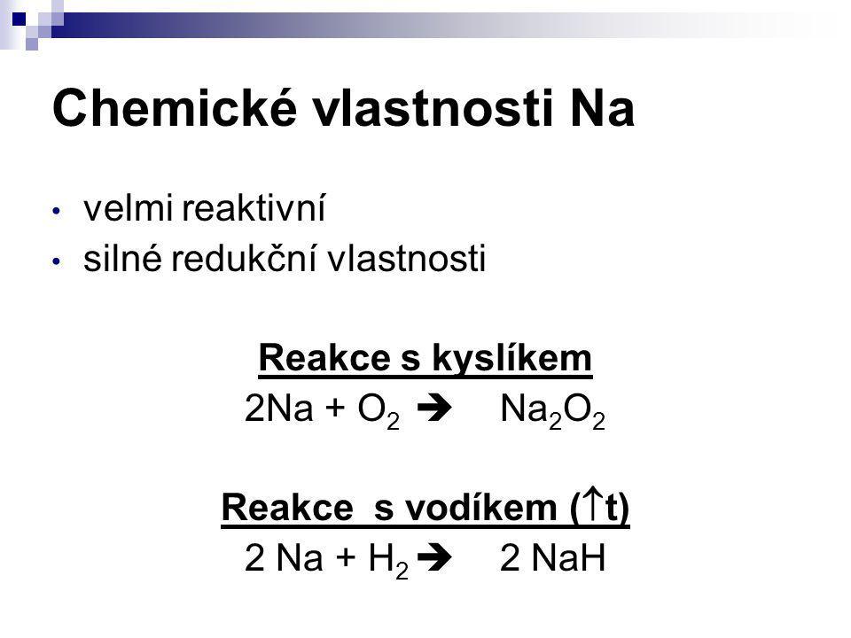 Chemické vlastnosti Na
