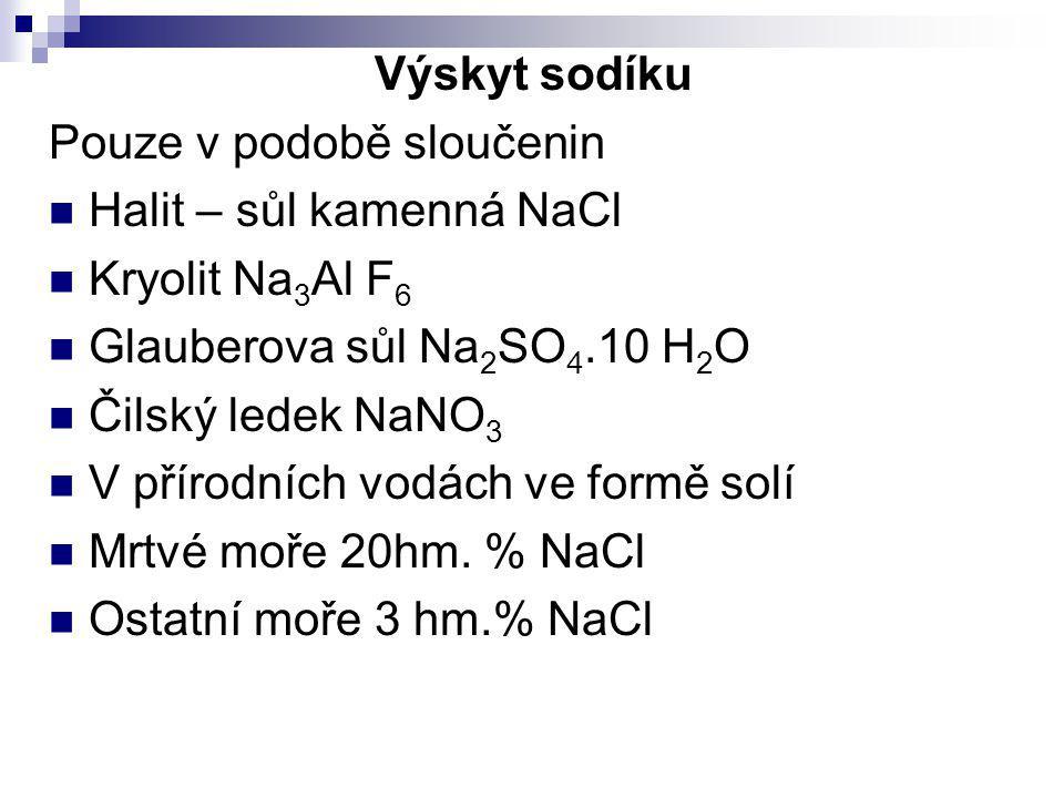Výskyt sodíku Pouze v podobě sloučenin. Halit – sůl kamenná NaCl. Kryolit Na3Al F6. Glauberova sůl Na2SO4.10 H2O.
